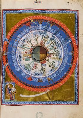 Hildegard-of-Bingen_Liber-Divinorum-Operum_I-4_Lucca_MS_1942_fol_38r